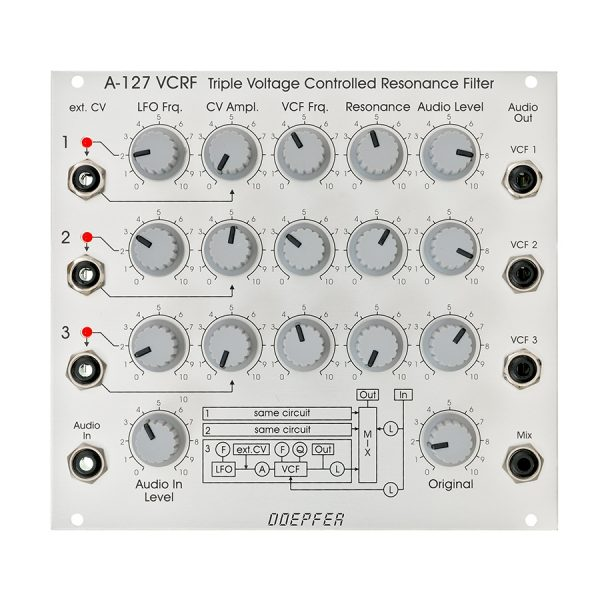 Doepfer A-127 VC Triple Resonance Filter